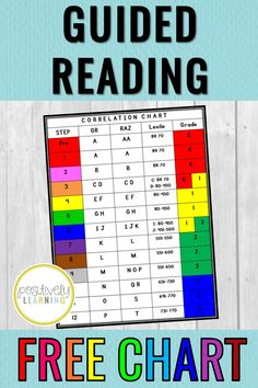 Should we be tracking our reading levels? Here's some pros and cons to using a leveled approach, plus a free Guided Reading correlation chart! Download this helpful tool to use when leveling your classroom library and reading materials. Guided Reading, Reading A to Z, Lexile, STEP, and Grade level equivalents are included.