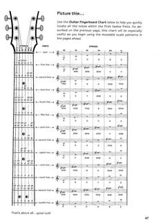Acoustic Guitar Cord Chart Best Of Notes Guitar Fretboard Chart – Acoustic guitars Music Theory Guitar, Music Chords, Music Guitar, Playing Guitar, Learning Guitar, Classical Guitar Sheet Music, Beatles Guitar, Guitar Fretboard Chart, Guitar Chord Chart