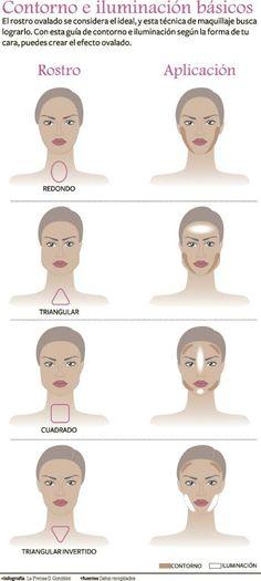 'Contour make up' Revista Ellas | Panamá Conoce cómo debe ser el maquillaje de contorno según la forma de tu rostro.: