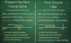 Present Perfect and Present Simpl English Words, English Grammar, Teaching English, Learn English, English Language, Life Skills Classroom, Teaching Skills, Learning Psychology, English