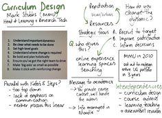 Curriculum Design Conference