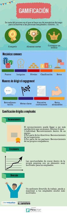 gamificacion-tendencia-extendida-empresas-infografia #gamificación #educacion #infografia