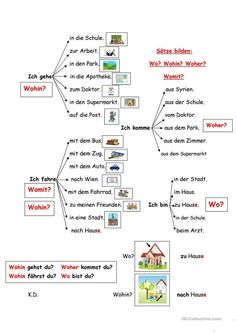 Antonyms / Opposites Words List - learn German,vocabulary,g Study German, German English, Learn German, Learn English, Foreign Language Teaching, German Language Learning, German Grammar, German Words, German Resources