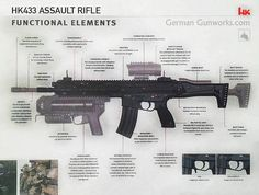 Neue Sturmgewehrfamilie von Heckler & Koch – das HK433 kommt – SPARTANAT