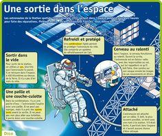 Fiche exposés : Une sortie dans l'espace Science Fair, Teaching Science, French Grammar, Reading Practice, Space Station, Good To Know, Nasa, Galaxies, Language
