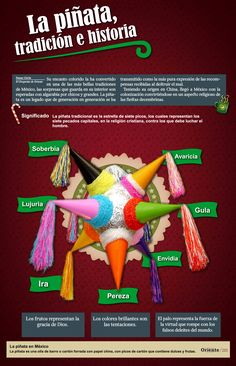 Students can interpret the meaning of piñata. They can discuss their knowledge before and after the ad. #piñata #mexico