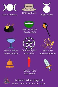 This article contains all you need to know to design your own gorgeous pagan or wiccan altar. This post is the first of the How to Become a Witch Series, which I intend to be an ultimate guide on witchcraft and neopaganism. Autel Wiccan, Wicca Altar, Magick Spells, Wiccan Decor, Magick Book, Witch Broom, Witch Spell, Pagan Witch, Witches