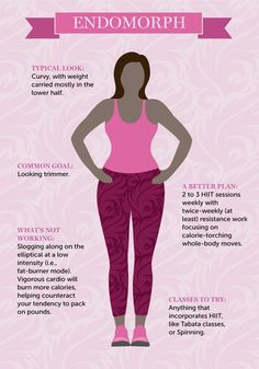 The Perfect Workout Plan For Your Body Type | The Huffington Post