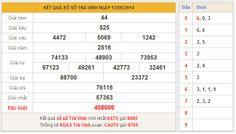 Kết quả xo so trà vinh 13-6 http://xoso.wap.vn Kết quả xo so binh phuoc http://xoso.wap.vn/ket-qua-xo-so-binh-phuoc-xsbp.html