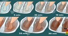 There is an ancient Chinese medicine that can help you detox your body through your feet. This is because the Chinese system of reflexology tells that our feet have natural energy zones that are linked Argile Bentonite, Baking Soda Shampoo, Cleanse Your Body, Cleanse Diet, Juice Cleanse, Salud Natural, Chinese Medicine, Tips Belleza, Cellulite
