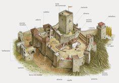 El castillo era muy conocido en la Edad Media pero su origen es más antiguo y tiene precedentes en la Grecia clásica. Se utilizaba como cerco defensivo una mera empalizada de madera, pero la evoluc…