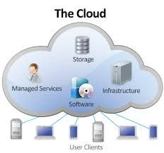 We use cloud computing in day-to-day basis like we use Google Drive for storing our data on our Google accounts and use Google docs also. It is very beneficial to do summer training in cloud Computing. https://www.mtaind.com/