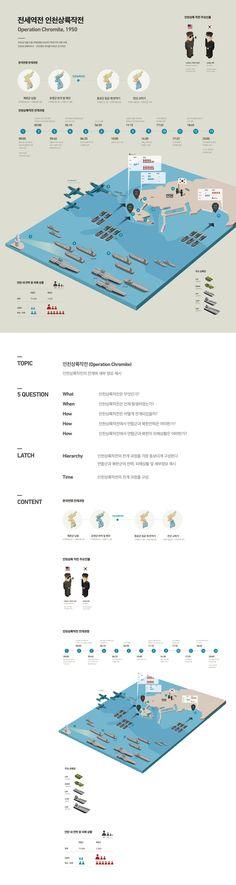 Park jae hyeong│ Information Design 2015│ Major in Digital Media Design │#hicoda │hicoda.hongik.ac.kr