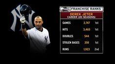 Derek Jeter career stats