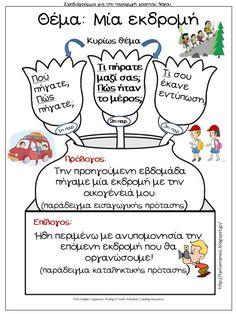 Ακολουθεί το δεύτερο μέρος με 5 συμπληρωμένα σχεδιαγράμματα για την παραγωγή γραπτού λόγου στις πρώτες τάξεις του Δημοτικού.    Για 5... English Activities, Writing Activities, Educational Activities, Learn Greek, Classroom Birthday, Kids Homework, Preschool Education, School Worksheets, School Staff