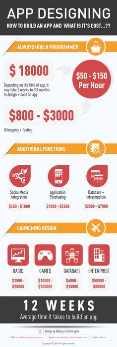 app-designing-developing