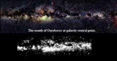 ouroboros milky way | Milky Way Metaphors, Eye Candy, Z and 2012