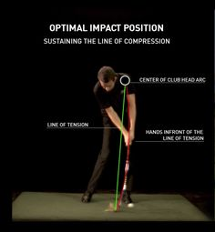 Incredbly Getting into the right golf impact position is vital to playing better golf. Understand the right position you need to get to to hit more solid golf shots and lower your scores. Golf Betting, Golf Handicap, Golf Bags For Sale, Golf Stance, Golf Practice, Golf Videos, Golf Instruction, Driving Tips, Golf Exercises