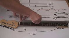 Get rid of fret buzz FOREVER! common guitar setup problems and basic fre...
