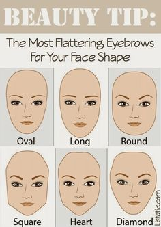 Eyebrows & Face Shape for Makeup