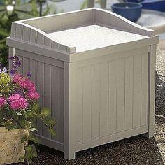 Indoor/Outdoor Small Seat Outdoor Deck Storage Box Organizer 22 Gallon White #White