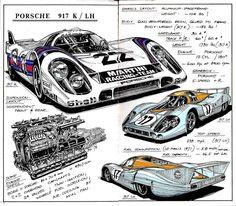 Werner Bührer illustration of Porsche 917 Porsche Autos, Porsche Cars, Sport Cars, Race Cars, Porsche Modelos, Automobile, Le Mans 24, Car Illustration, Illustrations