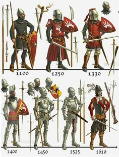 evolution of European medieval suit of armor Medieval Weapons, Medieval Knight, Medieval Fantasy, Armadura Medieval, Gladiator Tattoo, Armor Clothing, Templer, Landsknecht, Knight Armor