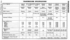 Name:  Transmission Specifications 1.jpg Views: 2936 Size:  135.9 KB