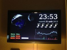 Full summary of the domestic dashboard project with a Raspberry Pi. Pi Projects, Arduino Projects, Projets Raspberry Pi, Electronics Projects For Beginners, Raspberry Projects, Geek Room, Rasberry Pi, Cheap Computers, Magic Mirror