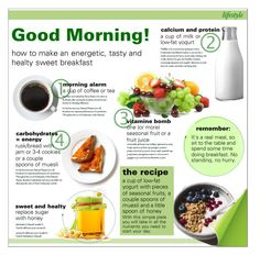 """""""Good Morning - How to do an energetic, tasty and healty breakfast"""" by federica-m ❤ liked on Polyvore featuring interior, interiors, interior design, home, home decor, interior decorating, tea, breakfast, coffee and milk"""