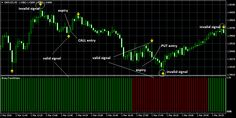 Binary options trading signals livescore