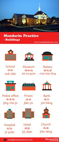 Buildings in Chinese.For more info please contact: bodi.li@mandarinhouse.cn The best Mandarin School in China.