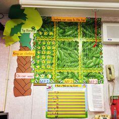 Kindergarten Data Wall.