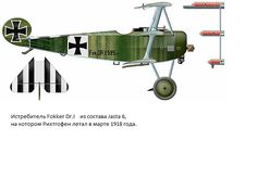 самолёт м. рихтгофена
