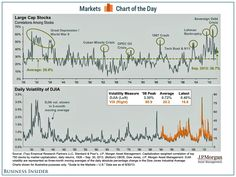 stocks crisis volatility correlation cotd