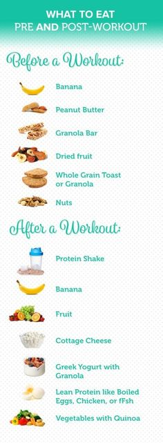 Pre and Post workout Foods