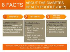 8 Facts About the #Diabetes #Health Profile (DHP)