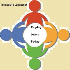 Stop payments on payday loans photo 4