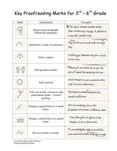 60 best Writing - Revise/Edit images on Pinterest | Teaching cursive ...