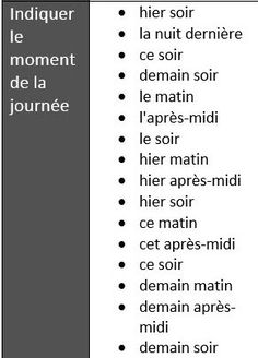 Times of day Study French, Core French, French Teacher, Teaching French, How To Speak French, Learn French, French Prepositions, French Practice, French Education