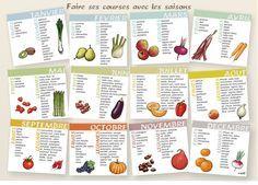 Calendrier des fruits et légumes bio de saison... Quel est votre fruit et votre légume préféré du moment ?