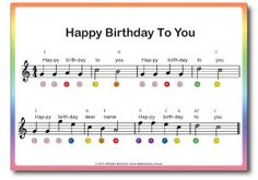 Rainbow Music - Beginner Piano for Kids - Song - Happy Birthday to You Piano Lessons For Kids, Kids Piano, Violin Lessons, Music Lessons, Happy Birthday Noten, Happy Birthday Piano, Clarinet Sheet Music, Violin Music, Easy Piano Songs