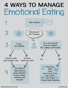 Mindset Weight Loss emotional eating self soothe infographic - This guide helps us really listen to our bodies and turn off auto-pilot around food, to manage emotional eating, binge eating, and food addiction. Gewichtsverlust Motivation, Weight Loss Motivation, Weight Loss Tips, Lose Weight, Lose Fat, Modelos Fitness, Stress Eating, Mental Training, Strength Training