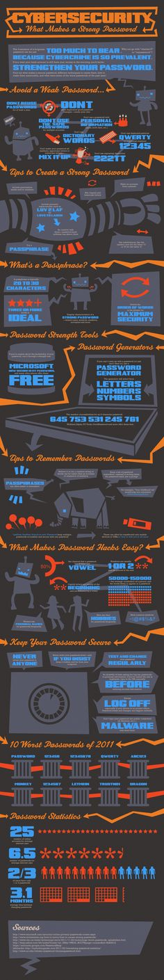 An infographic on making stronger passwords. Not sure if it's convinced me to change mine from *******.