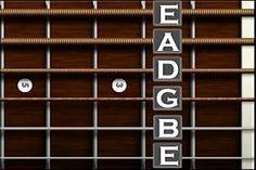 ghi nho not nhac tren can dan guitar