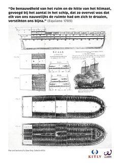 Trans-Atlantisch slavernij. Onderdeel van een expositie van FairWork over slavernij vroeger en nu.