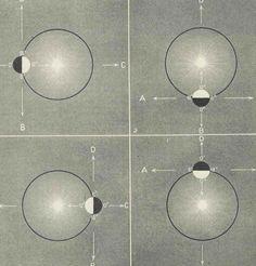 1959 celestial sphere
