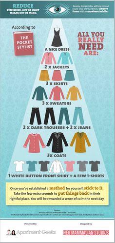 Fashion infographic & data visualisation Fashion infographic : Fashion infographic : This is how you do a capsule wardrobe. Infographic Description Fashion infographic : Fashion infographic : This is how you do a capsule wardrobe.