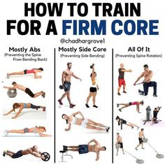 """the abs and obliques don't have a lot of growth potential. You don't have to worry about this too much. In fitness, as coaches or trainers, we often use the word """"core"""" when talking about abs. This is because we expect that's the way you understand it. Body Fitness, Fitness Tips, Physical Fitness, Gym Workouts, At Home Workouts, Workout Tips, Workout Bodyweight, Crossfit Kettlebell, Kettlebell Challenge"""
