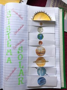 Planets Activities, Solar System Activities, Solar System Crafts, Science Activities For Kids, Preschool Education, Science Lessons, Science Education, Space Classroom, Science Classroom